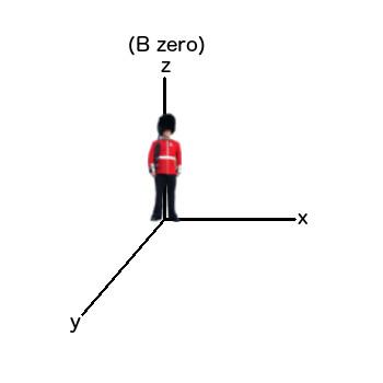 diagram of b zero and hydrogen atom
