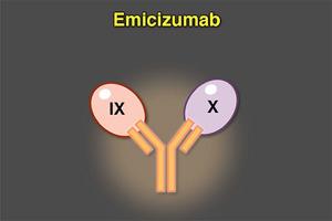Image result for EMICIZUMAB