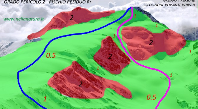 Il metodo delle riduzioni di Werner Munter: quando la matematica da una mano in montagna