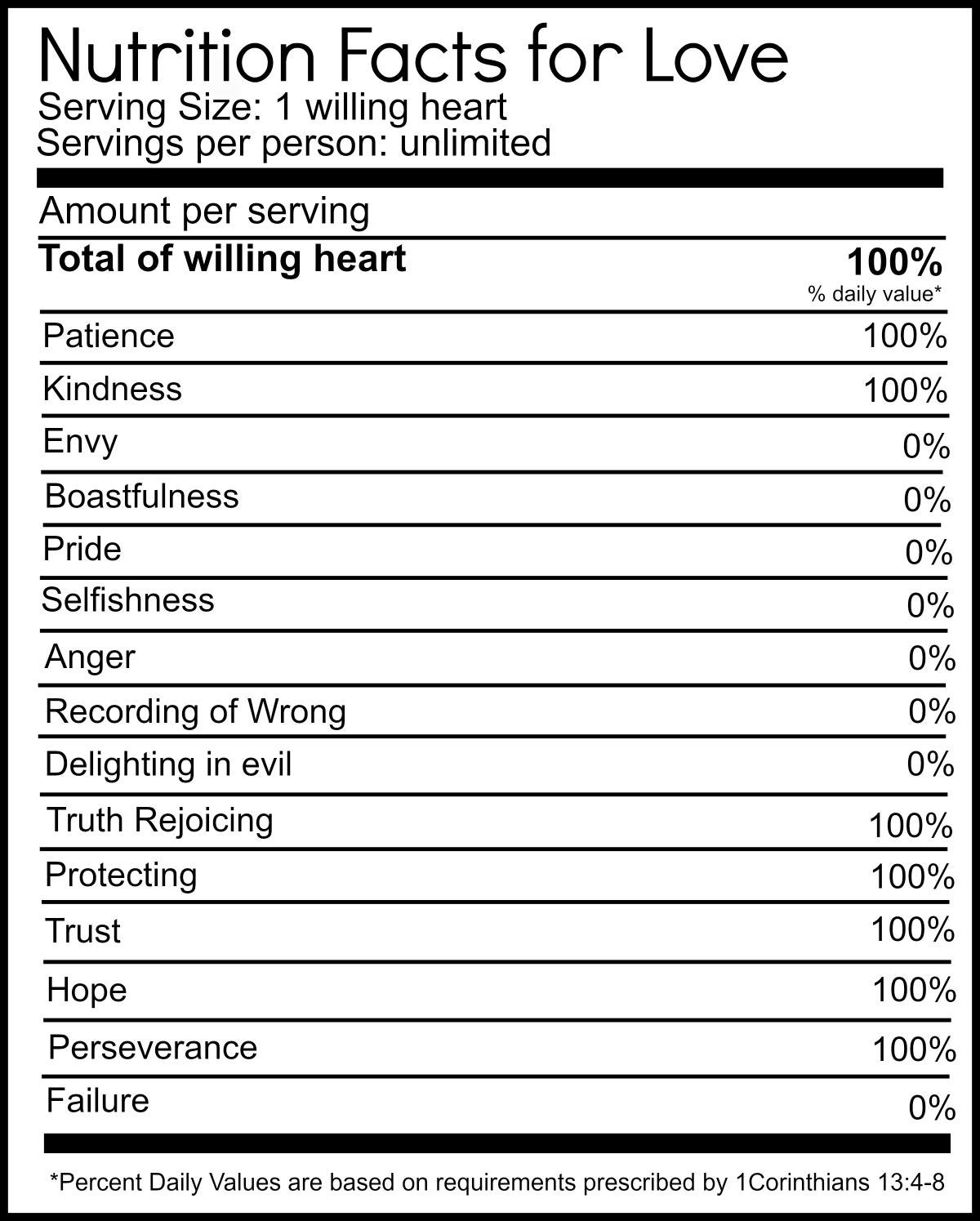 Love Nutrition Facts A Free Valentine S Day Printable