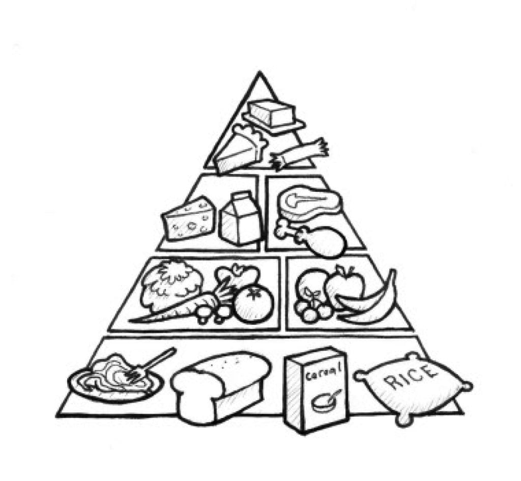 Food Pyramid Coloring Sheets