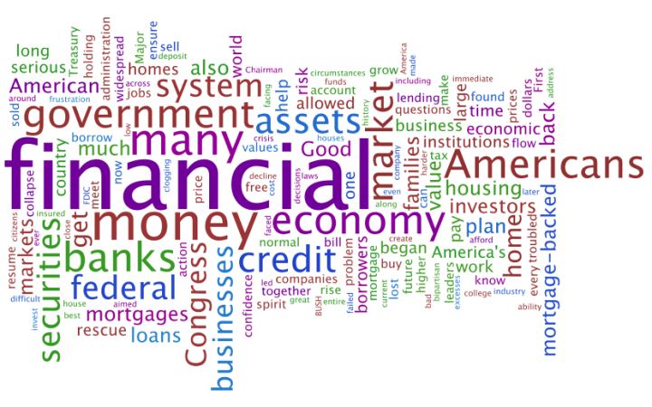 https://i1.wp.com/www.neoformix.com/2008/BushOnFinancialCrisisDollar_wordle.png