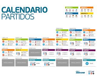 Eurocopa 2012-Calendario-Fixture
