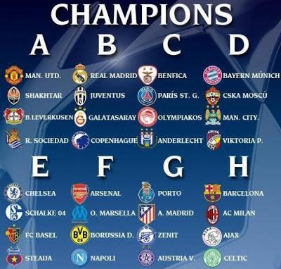 Calendario Champions League 2013-2014