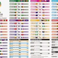 Almanaque del Mundial Brasil 2014: Todo el Calendario