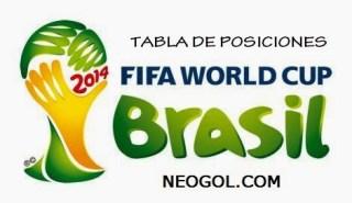 Tabla de posiciones Mundial Brasil 2014