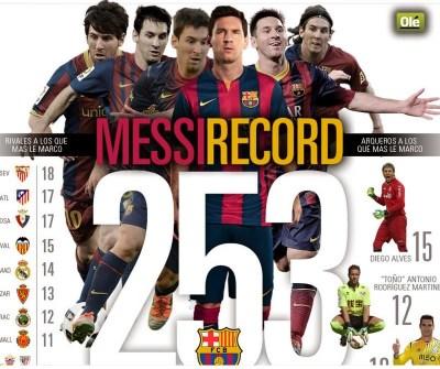 Los mejores memes del Barcelona-Sevilla: Liga Española messi record zarra