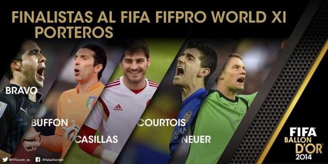 Premios FIFPro 2014: candidatos a mejor portero