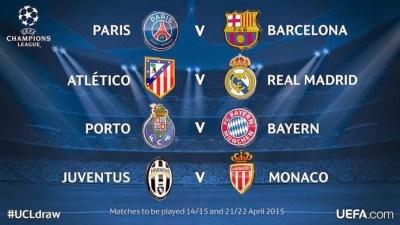 Cuartos Champions League 2014-2015. Calendario
