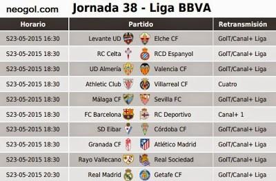 Partidos Jornada 38. Liga Española BBVA 2015