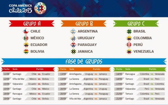Calendario Copa América Chile 2015 fixture calendario con todos los partidos