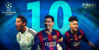 Goleadores Champions League 2015