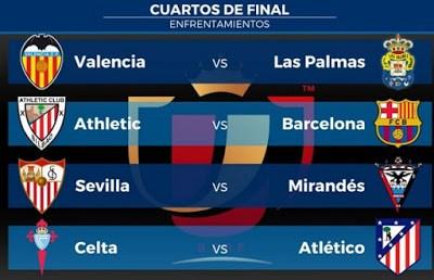 Cuartos Copa del Rey 2015-2016. Sorteo