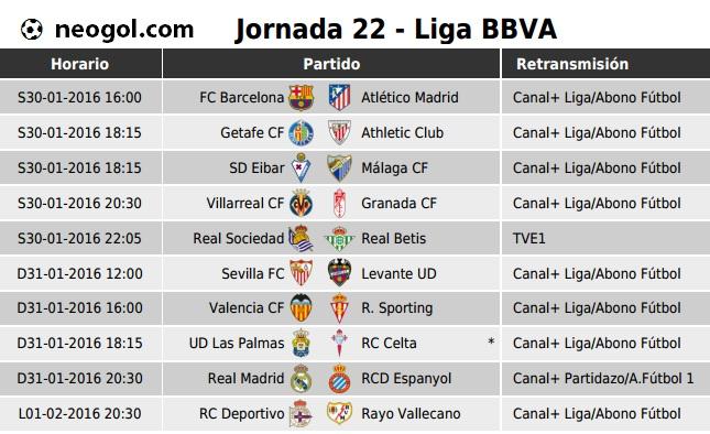 Partidos Jornada 21. Liga Española BBVA 2016