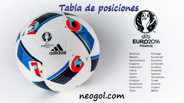Tabla de posiciones Eurocopa 2016