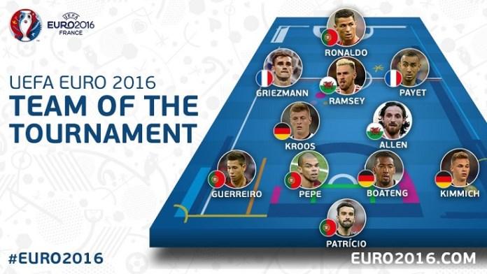Equipo ideal Eurocopa 2016