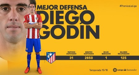 diego-godin-mejor-defensa-premios-laliga-2016