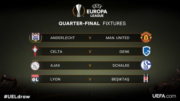 Cuartos de final Europa League 2017