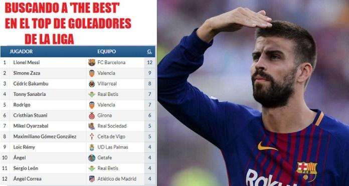 Memes Real Madrid-Las Palmas La Liga 2017