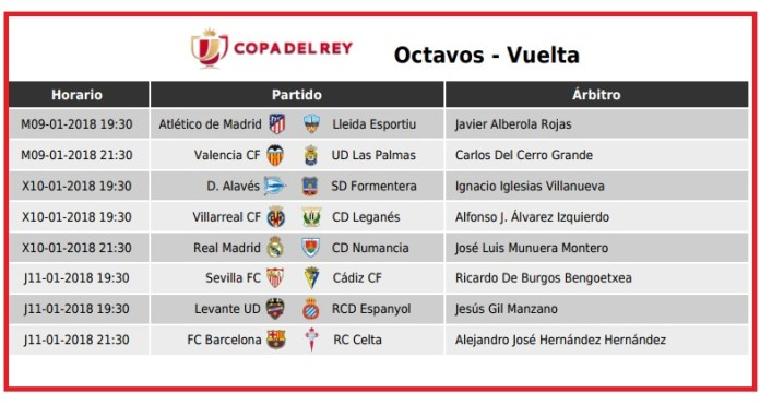 Octavos Copa del Rey 2018 vuelta