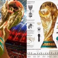 Trofeo Copa del Mundo de la FIFA | Infografía con todos los detalles