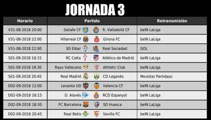 Jornada 3 Liga Española 2018