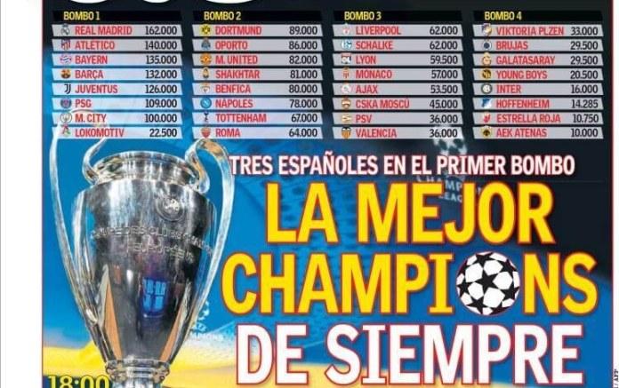 Sorteo de la Super Champions