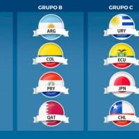 Calendario Copa América 2019 | Fixture completo y Resultados