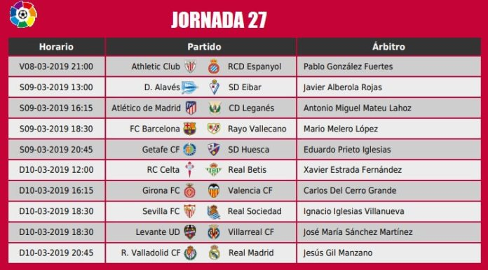 Jornada 27 Liga Española 2019
