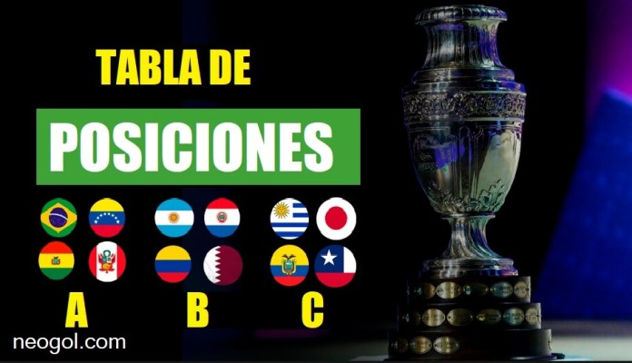 Tabla de Posiciones Copa América 2019