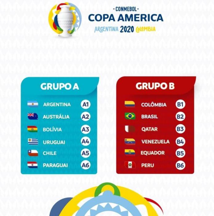 calendario copa america 2020