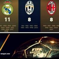 Los Equipos con más Balones de Oro en la Historia
