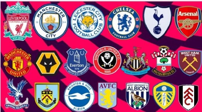 Tabla de Posiciones Premier League 2020-2021