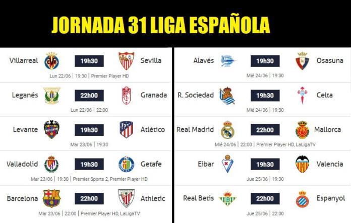 Partidos Jornada 31 Liga Española 2020 | Horarios y Clasificación