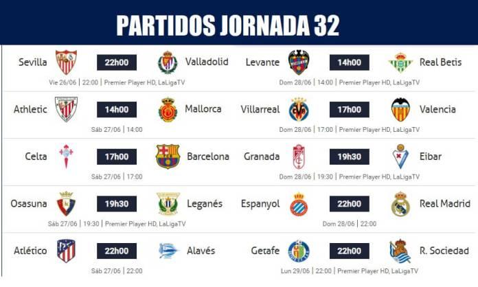 Partidos Jornada 32 Liga Española 2020