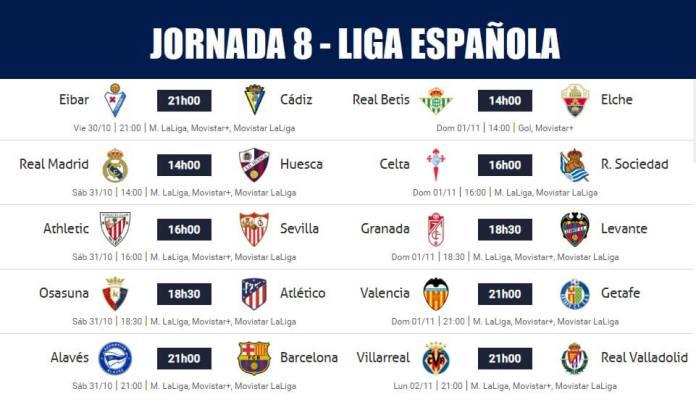 Partidos Jornada 8 Liga Española 2020