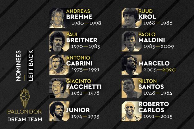 Los 10 Centrales Izquierdos nominados al Balón de Oro Dream Team