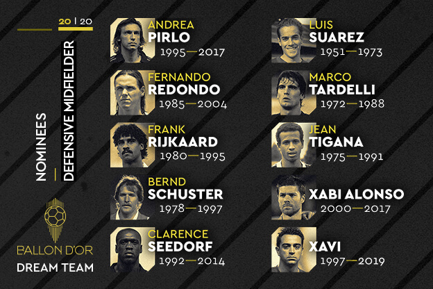 Nominados Balón de Oro Dream Team: Mediocampistas defensivos