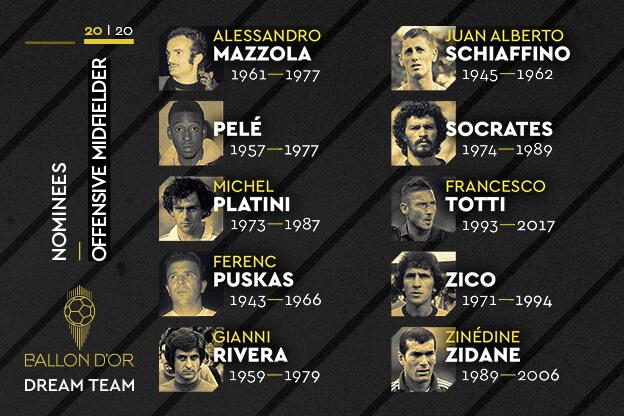Nominados Balón de Oro Dream Team: Mediocampistas ofensivos
