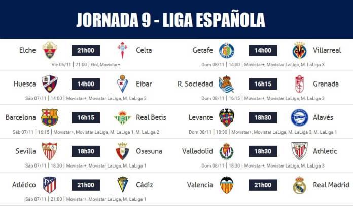 Partidos Jornada 9 Liga Española 2020