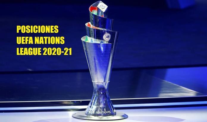 UEFA Nations League Tabla de Posiciones