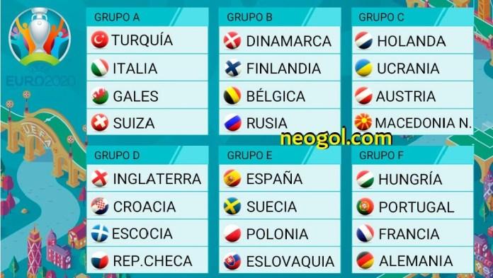 Calendario Eurocopa 2020-Fixture Completo