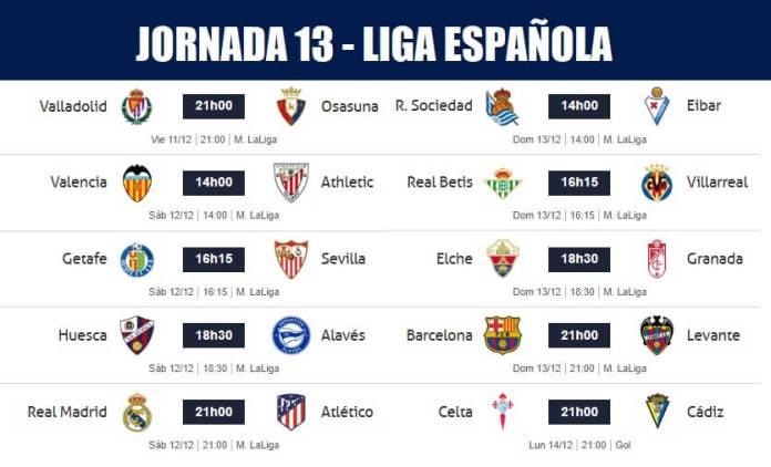 Partidos Jornada 13 Liga Española 2020