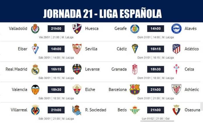 Partidos Jornada 21 Liga Española 2021