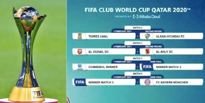 Calendario Mundial de Clubes 2020 | Fixture Completo