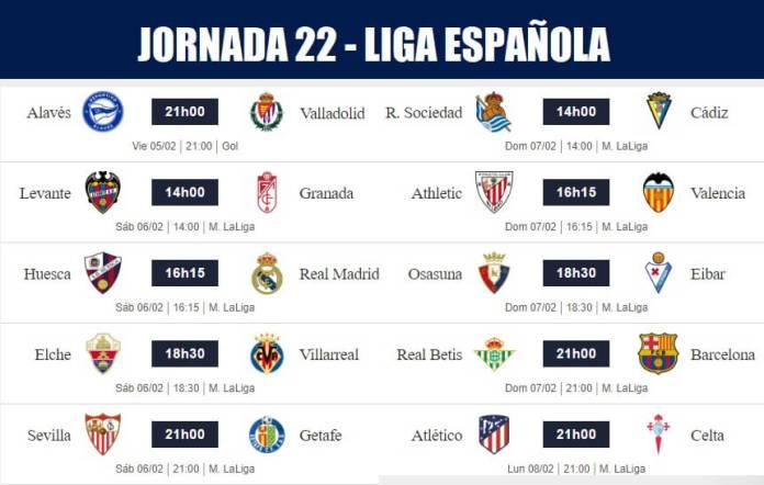 Partidos Jornada 22 Liga Española 2021