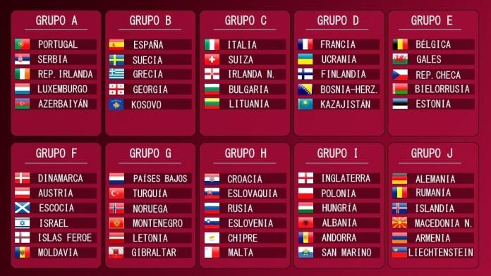 ¿Dónde Televisan las Eliminatorias Europeas? Mundial Qatar 2022 grupos