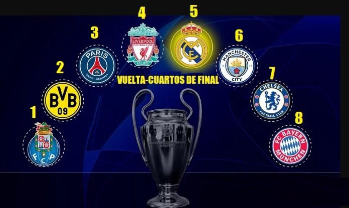 Partidos Cuartos Champions 2021 Vuelta   Horarios y TV