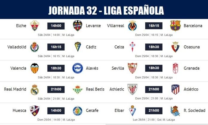Partidos Jornada 32 Liga Española 2021