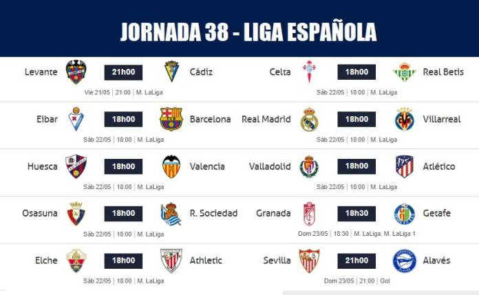 Partidos Jornada 38 Liga Española 2021